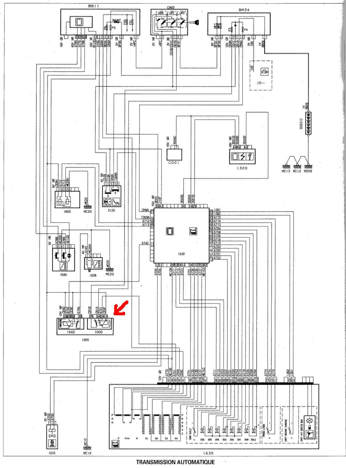 Emplacement relais